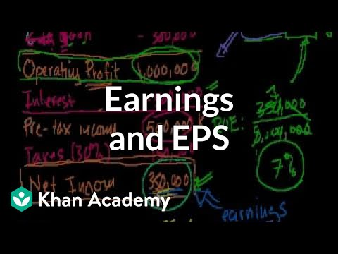 Earnings and EPS