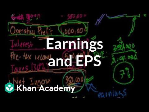 Earnings and EPS
