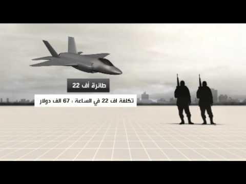 بالفيديو: الحرب على داعش قد تتكلف 9 مليار دولار في 3 سنوات