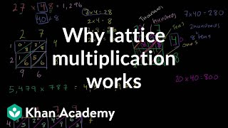 Why Lattice Multiplication Works