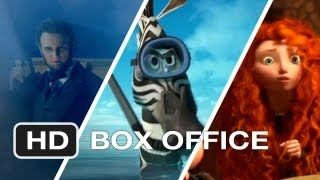Weekend Box Office - June 22-24 2012 - Studio Earnings Report HD