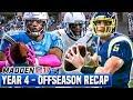 Year 4 Offseason Recap & Preseason Roster | Madden 17 Chargers Franchise | Ep.95