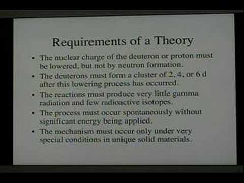 Low Energy Nuclear Reactions, Part 7