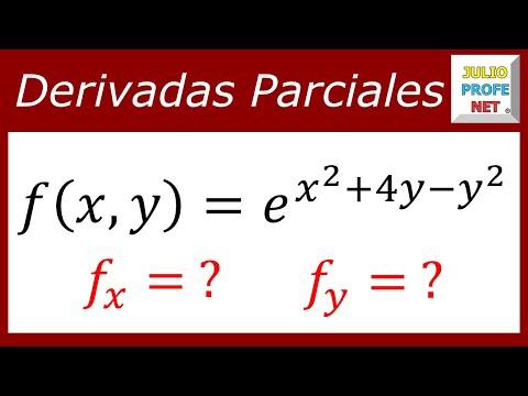 Derivadas parciales de una función exponencial