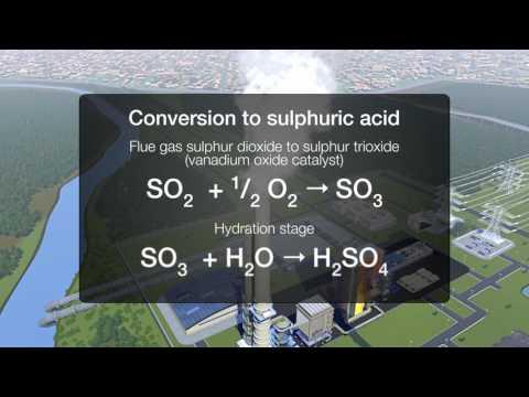 Maximizing sulfur dioxide removal in flue gases using zirconia oxygen analyzers - UCnhnmVaRWt7vHn-DdGQCk3w