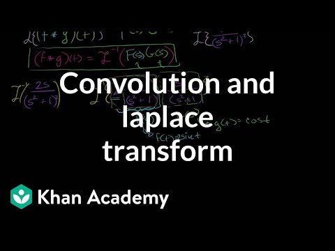 The Convolution and the Laplace Transform