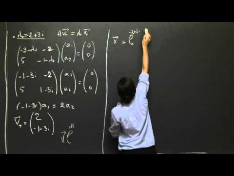 Linear Systems: Complex Roots | MIT 18.03SC Differential Equations, Fall 2011