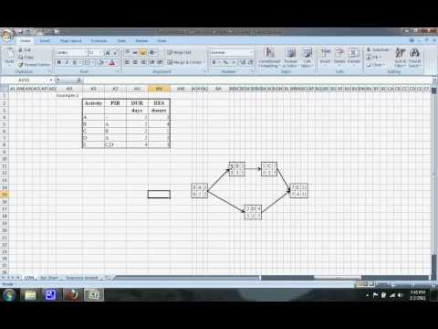 Critical Path Method Scheduling Example 2