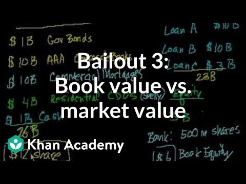 Bailout 3: Book value vs. market value