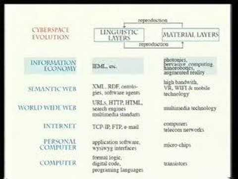 P. Lévy - Intelligenza collettiva - parte 4