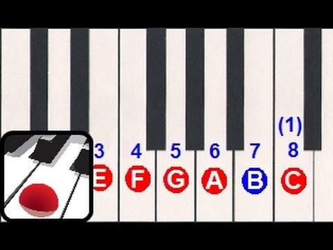 Learn to Play the Piano - Lesson #6 - intervals