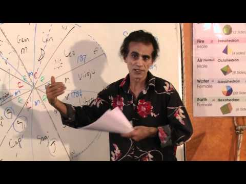 Santos Bonacci The Ancient Theology Occult Science Part 2