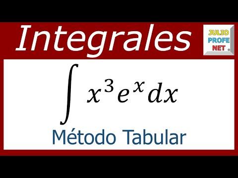 Integral resuelta por el Método Tabular