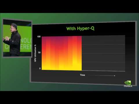 GTC 2012 Keynote (Part 03): The NVIDIA Kepler GPU Architecture
