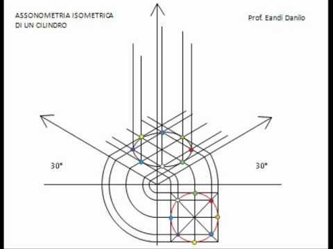 Assonometria isometrica di un cilindro