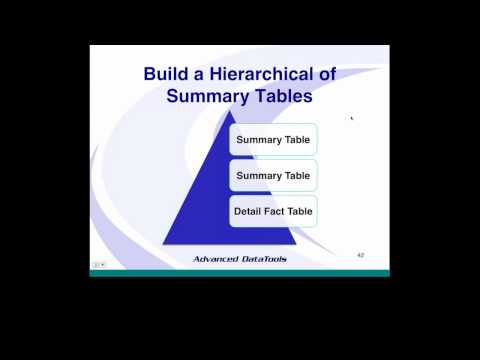 Data Warehouse Webcast 2-Designing Fast Data Warehouse Schemas