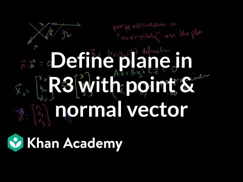 Defining a plane in R3 with a point and normal vector