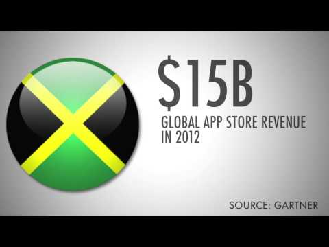 Apple and Google Create Massive App Economy (technology)