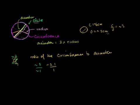 Cerchi: Raggio Diametro e Circonferenza