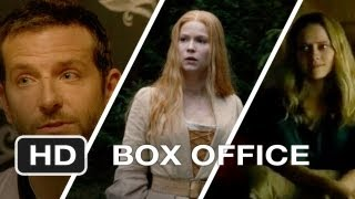 Weekend Box Office - February 1-3 2013 - Studio Earnings Report HD