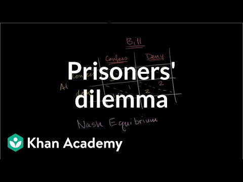 Prisoners' Dilemma and Nash Equilibrium