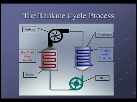 MMAE: Organic Rankine Cycle for Third World Energy Production