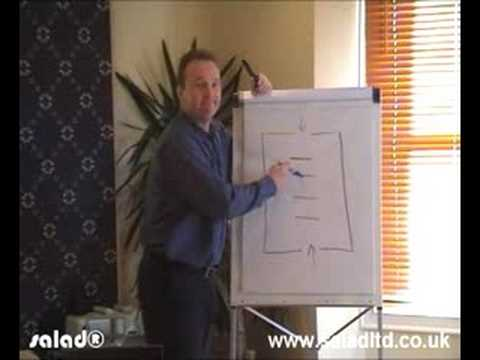 NLP - Are You Selling or Negotiating?