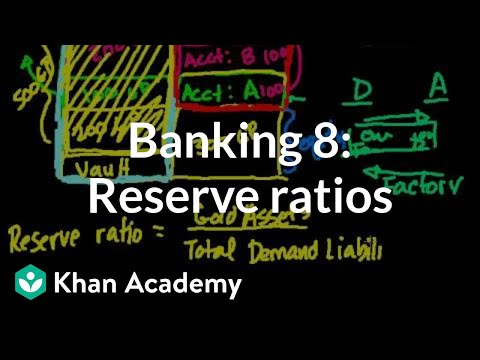 Banking 8: Reserve Ratios