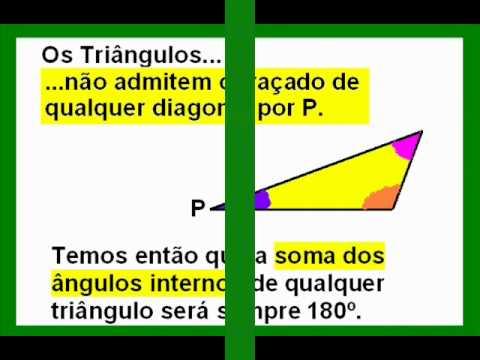 "Ângulos/Poligonos ""Classif. Geral e Soma de Ângs. Internos de Polígonos"""