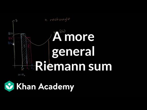 Generalizing a left Riemann sum with equally spaced rectangles
