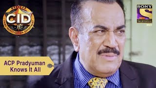 Your Favorite Character  ACP Pradyuman Knows It All  CID