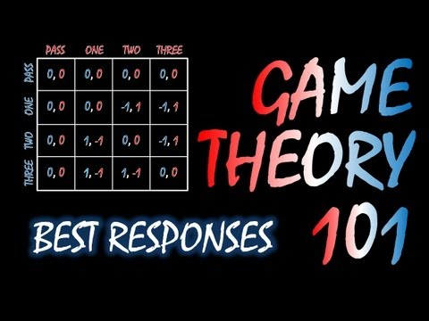 Game Theory 101: Best Responses