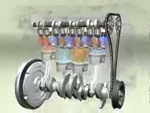 Assemblaggio Motore 4T Benzina