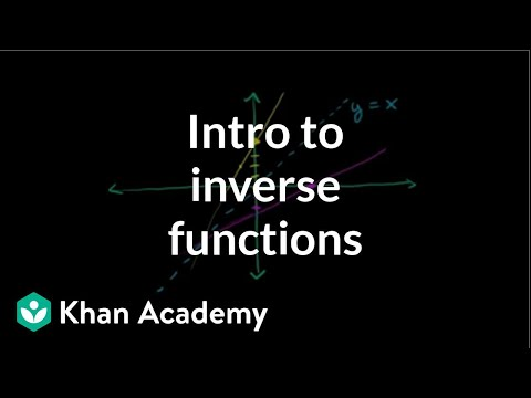Introduction to Function Inverses