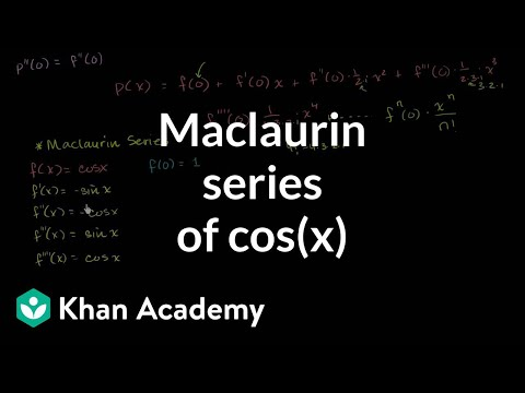 Cosine Taylor Series at 0 (Maclaurin)