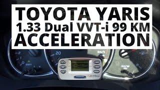Toyota Yaris 1.33 Dual VVTi 99 KM (MT) - przyspieszenie 0-100 km/h