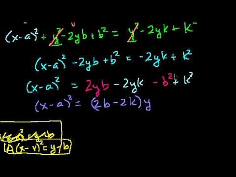 Fuoco e Direttrice di una Parabola 1