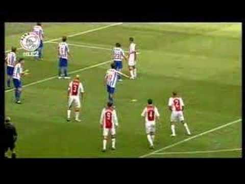 Luis Suarez Ajax Goals