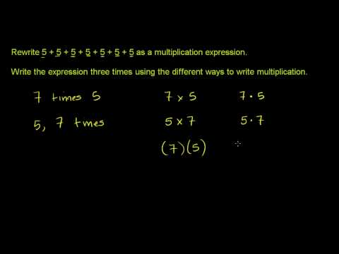 Moltiplicazione di Numeri Interi e Applicazioni 1
