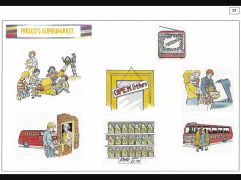 Supermarket - part 3 FCE speaking test