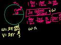 Фрагмент с средины видео - Introduction to angular velocity