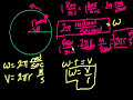 Фрагмент с конца видео - Introduction to angular velocity