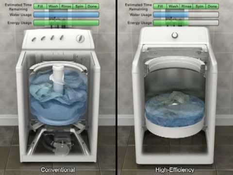 Why HE Top-Load Washers Use Less Water