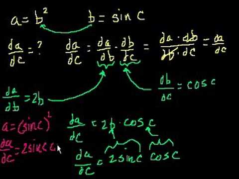 More chain rule and implicit differentiation intuition