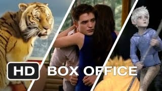 Weekend Box Office - December 7-9 2012 - Studio Earnings Report HD