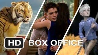 Weekend Box Office - December 7-9 2012 - Studio Earnings Report HD