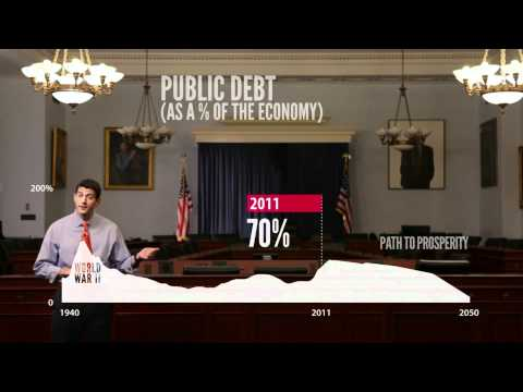 The Path to Prosperity (Episode 1): America-s two futures, visualized