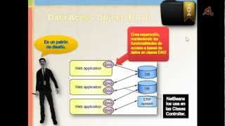 011.- Curso de Java EE. Creación de Entidades JPA (Java Persistence API)