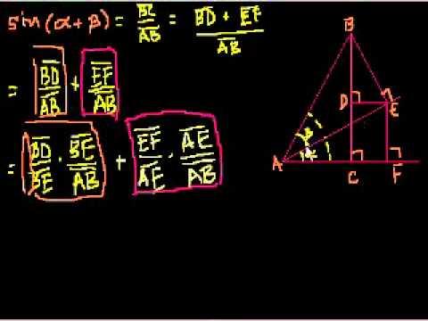 Dimostrazione: sin(a b) = (cos a)(sin b)   (sin a)(cos b)