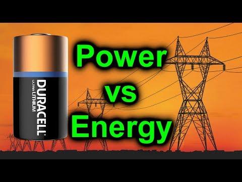 EEVblog #1009 - Voltage vs Power vs Energy - UC2DjFE7Xf11URZqWBigcVOQ